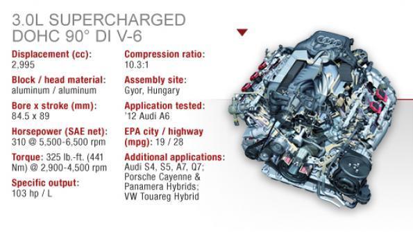 Ward S 10 Best Engines