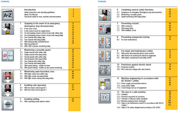 Wonderful EatonEU SafetyManual (DE)